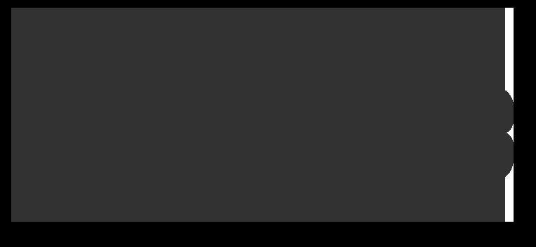 5D Web Infotech LLP