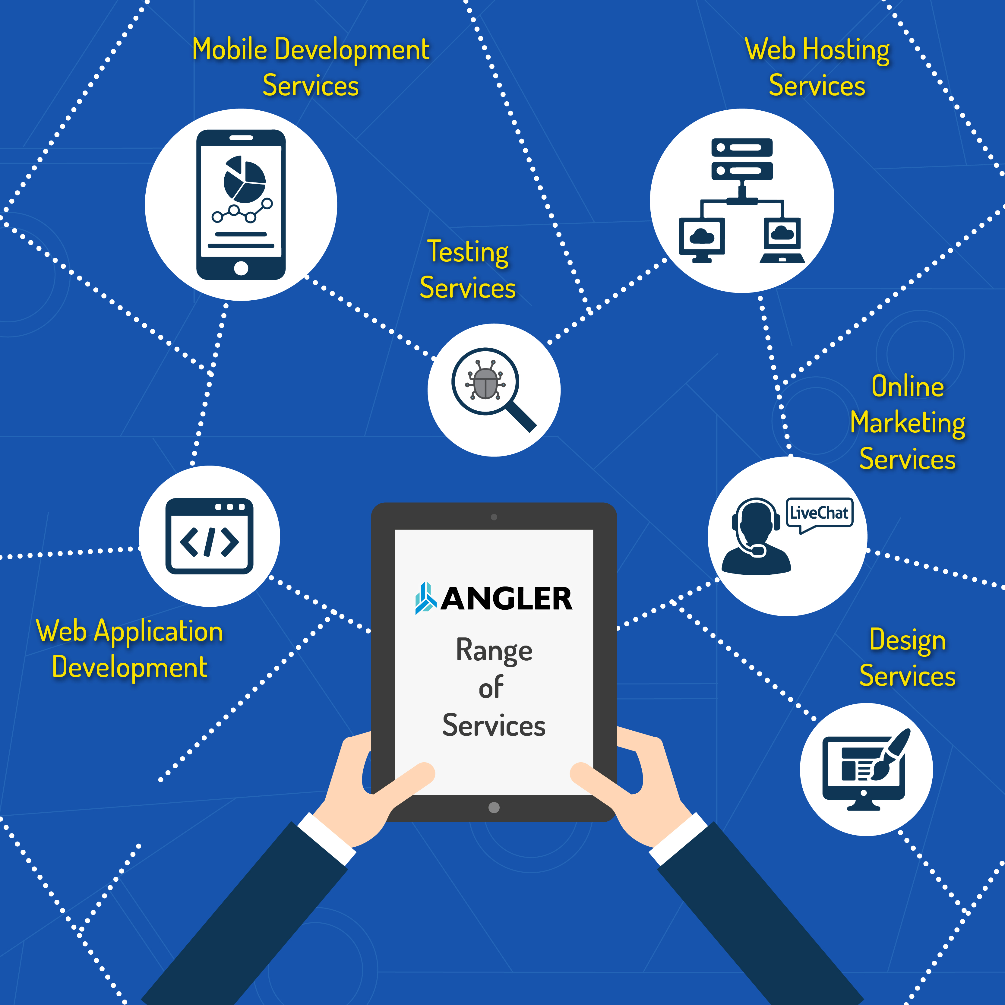 Angler Offshore Outsourcing Partner
